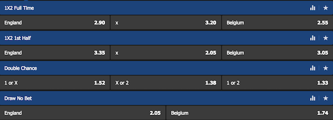 1 3 odds betting online