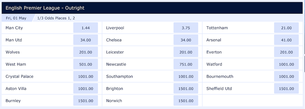 English division 2 betting odds