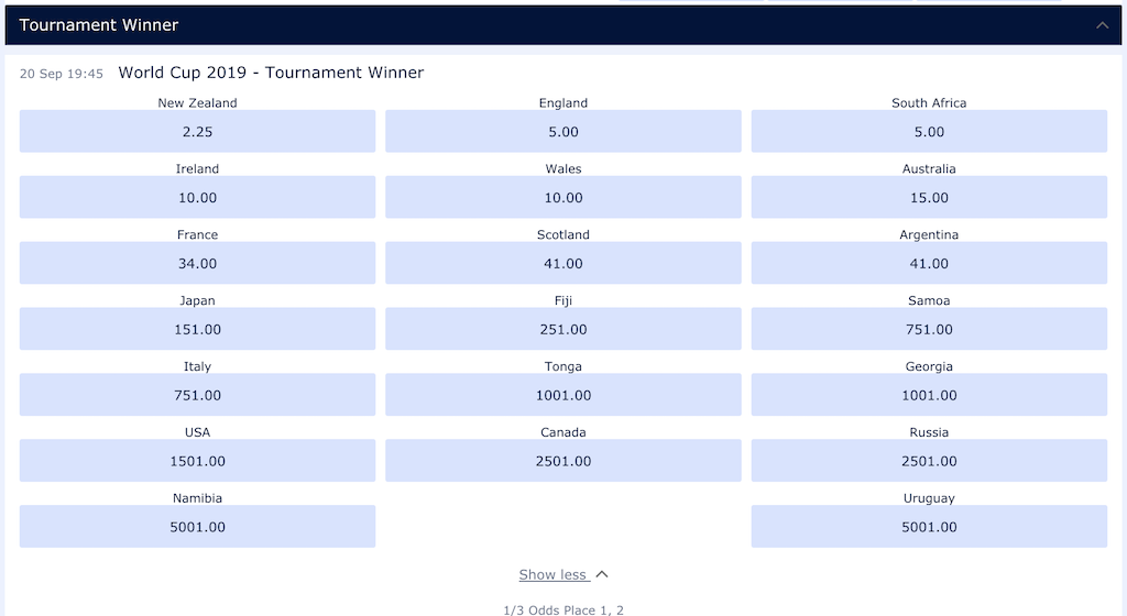 Rugby world cup 2019 betting odds eibar vs espanyol betting expert boxing